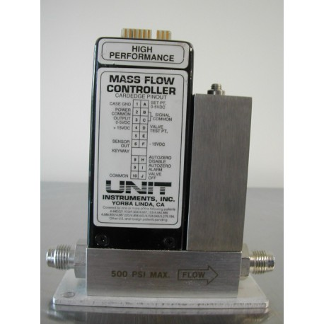 MASS FLOW CONTROLLER UNIT UFM-1100
